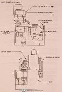 Cross Model 55, Universal Geaer Chamfering Machine, Service Parts Manual